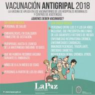 VACUNACIÓN ANTIGRIPAL 2018